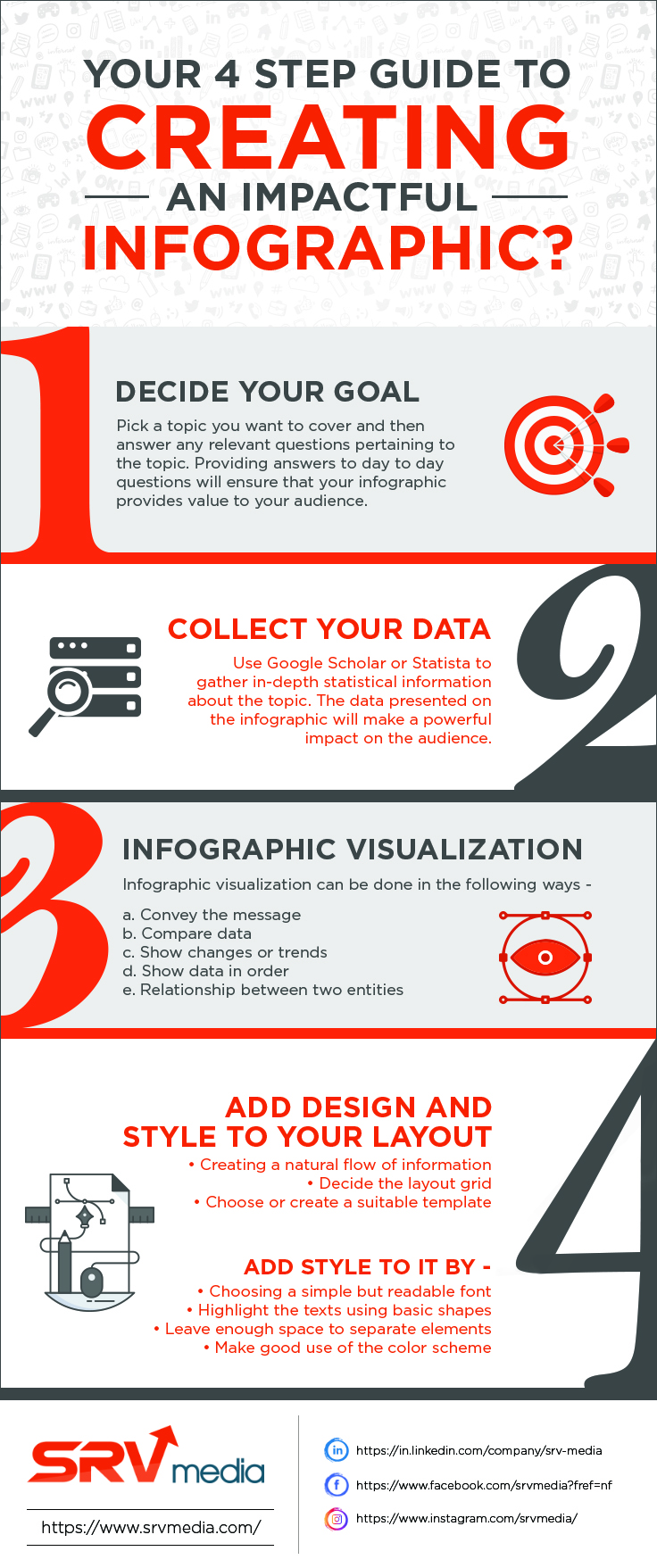 infographic How to create an infographic for Instagram - Digital