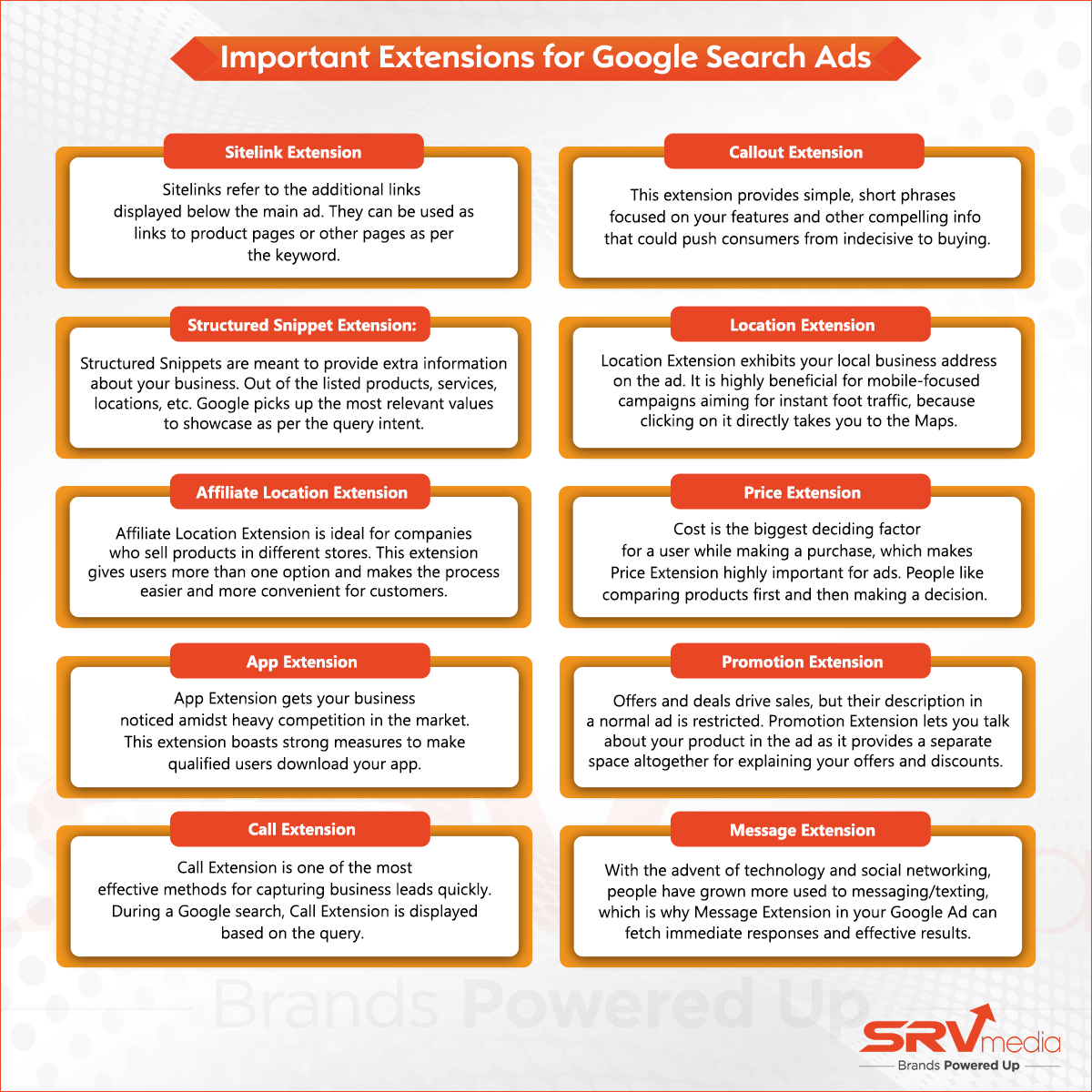 Ad Extensions for Google Search Ads