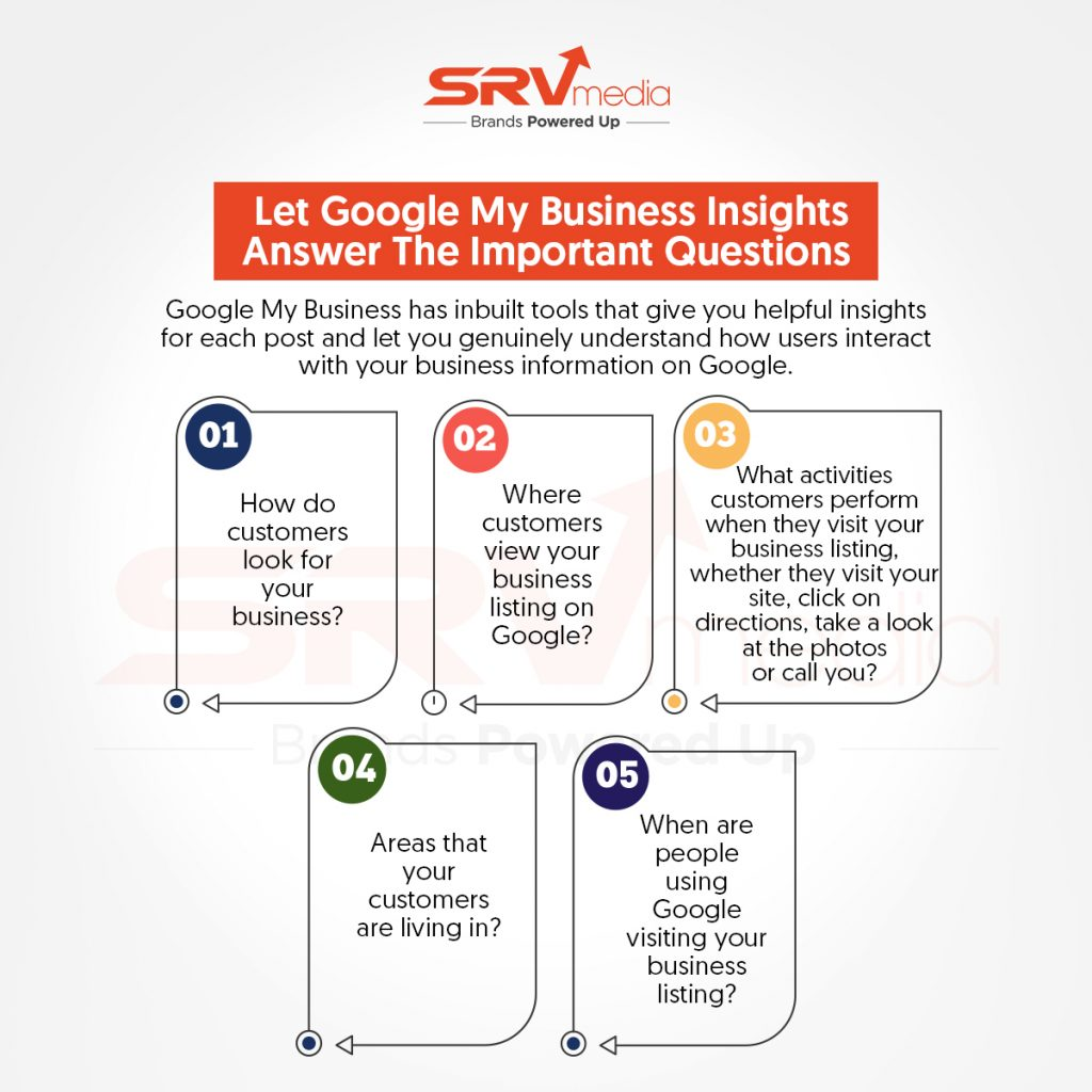 google my business page insights